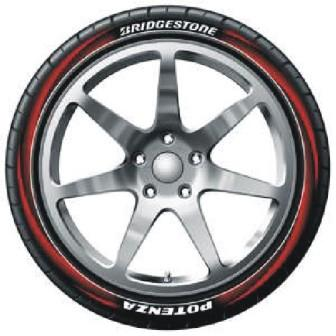 popis pneu a